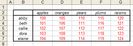 Example Lookup Data